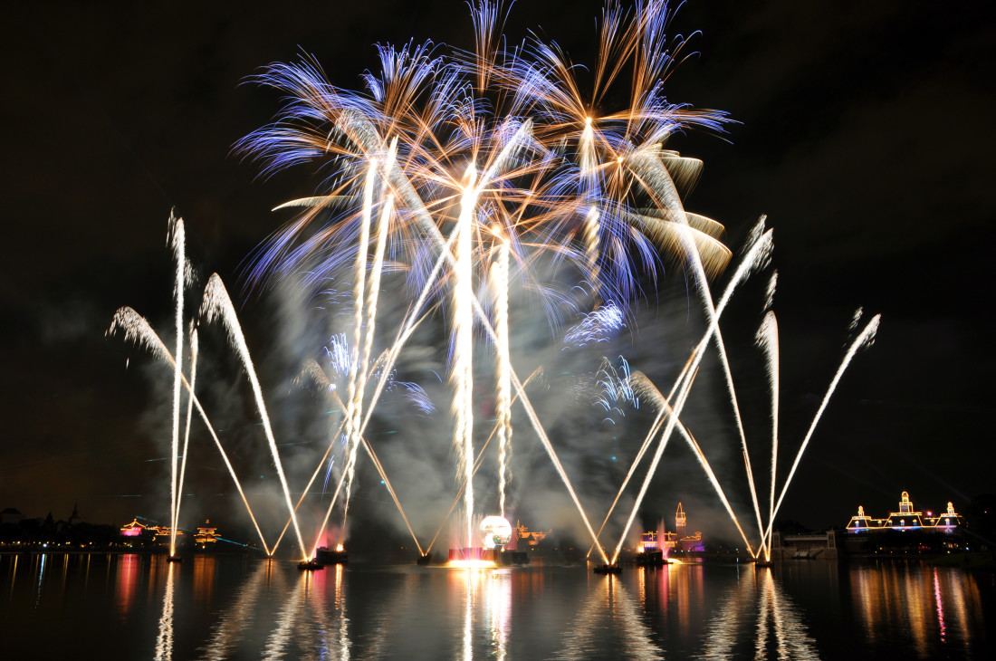 Compliance Policy for Manufacture, Storage, Sale, Handling, Use and Display of Pyrotechnics